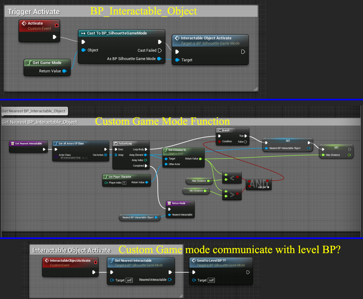 How to trigger level blueprint event from actor bp ue4 answerhub if it is truly not possible to communicate from an actorbp to the levelbp then how would one go about enabling interaction with an object to trigger a malvernweather Choice Image